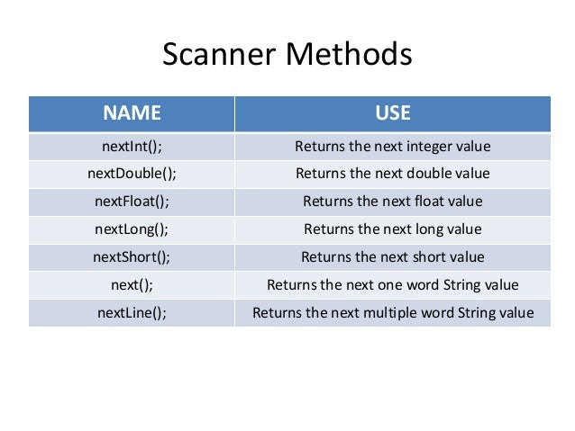 how to create scanner object in java