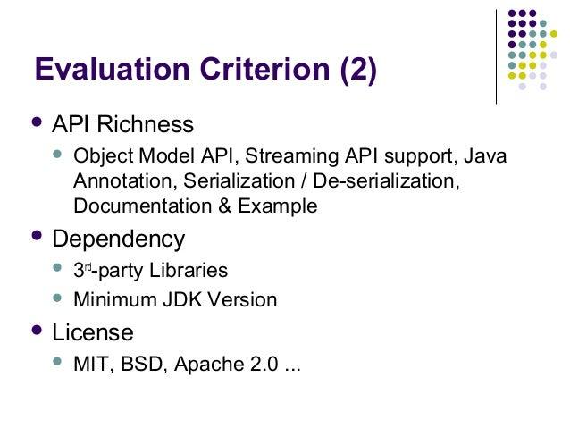 Java JSON Parser Comparison