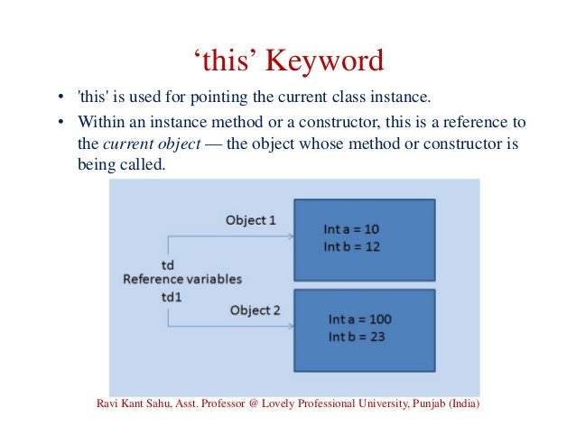 key words in java This document describes the style guide, tag and image conventions we use in documentation comments for java programs written at java.