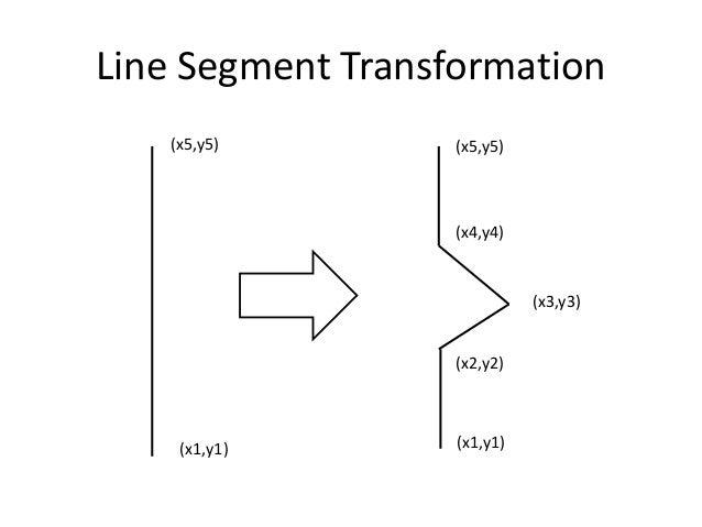Line Drawing Algorithm In Java : Java koch curves