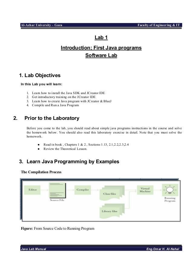 Java lab1 manual