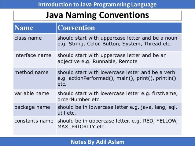 Introduction To Java Programming Lecture No  9