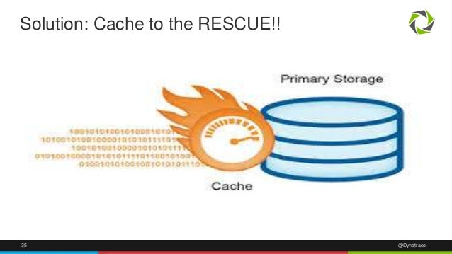 Solution: Cache to the RESCUE!!  35 @Dynatrace