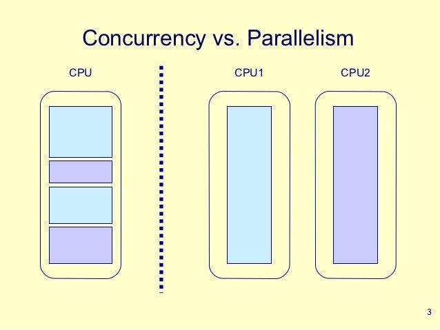 Concurrency vs. ParallelismCPU             CPU1      CPU2                                 3