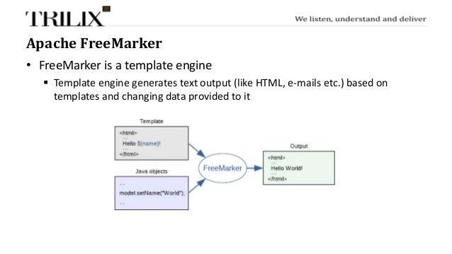 Javantura v4 - FreeMarker in Spring web - Marin Kalapać