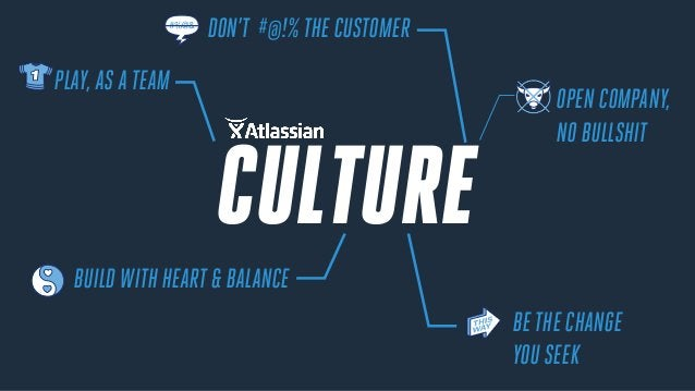 Coding Culture