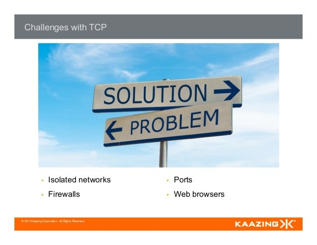 © 2013 Kaazing Corporation. All Rights Reserved. Challenges with TCP § Isolated networks § Firewalls § Ports § Web...
