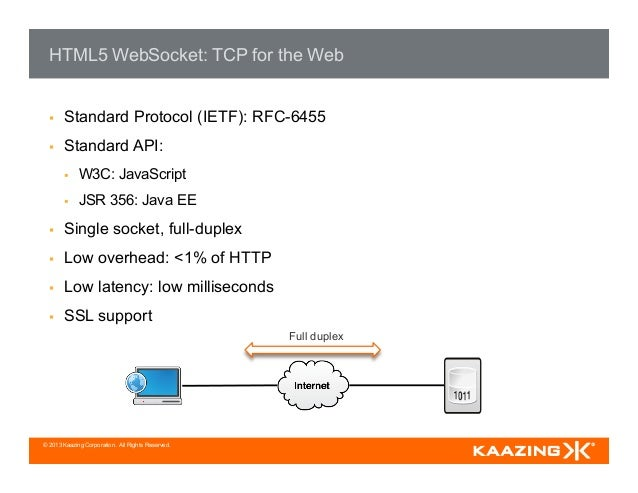 © 2013 Kaazing Corporation. All Rights Reserved. HTML5 WebSocket: TCP for the Web § Standard Protocol (IETF): RFC-6455 §...