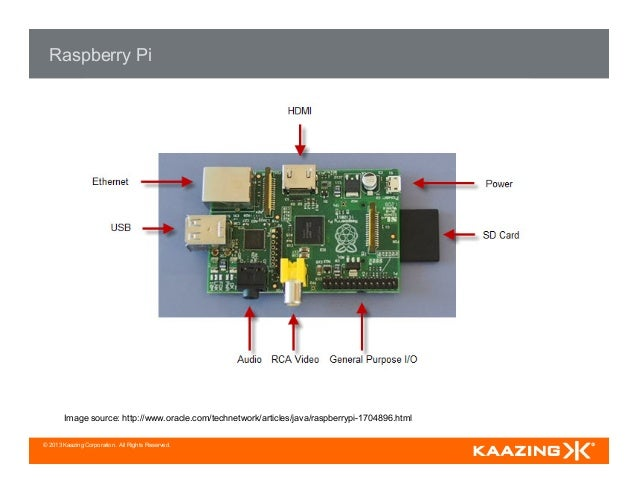© 2013 Kaazing Corporation. All Rights Reserved. Raspberry Pi Image source: http://www.oracle.com/technetwork/articles/jav...