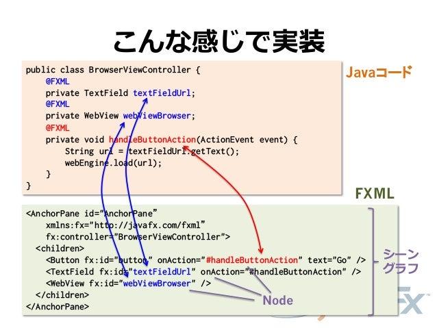 webview javafx https