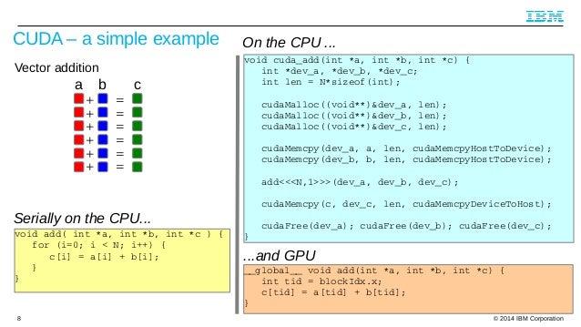Using Gpus To Handle Big Data With Java