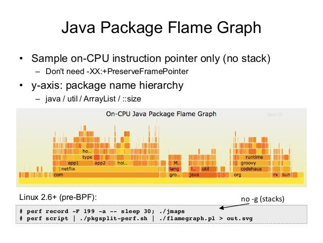 Java Package Flame Graph • Sample on-CPU instruction pointer only (no stack) – Don't need -XX:+PreserveFramePointer • y...
