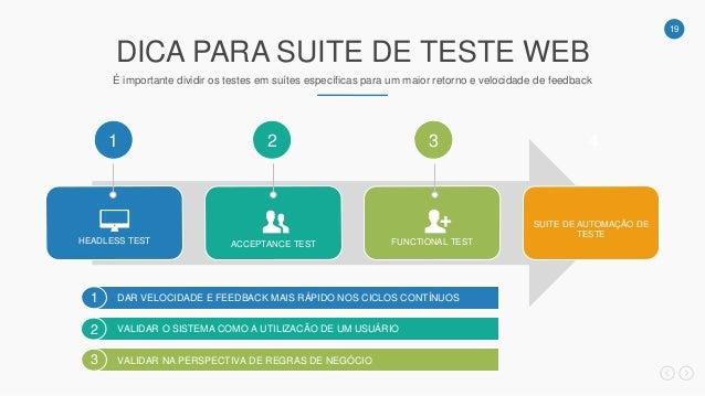 19 DICA PARA SUITE DE TESTE WEB É importante dividir os testes em suítes específicas para um maior retorno e velocidade de...