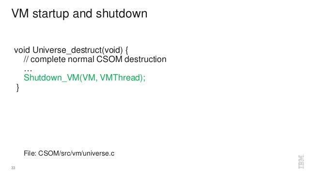 VM startup and shutdown 33 void Universe_destruct(void) { // complete normal CSOM destruction … Shutdown_VM(VM, VMThread);...