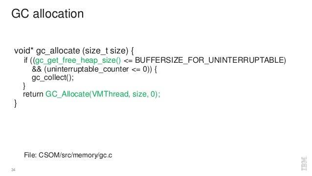 GC allocation 34 void* gc_allocate (size_t size) { if ((gc_get_free_heap_size() <= BUFFERSIZE_FOR_UNINTERRUPTABLE) && (uni...