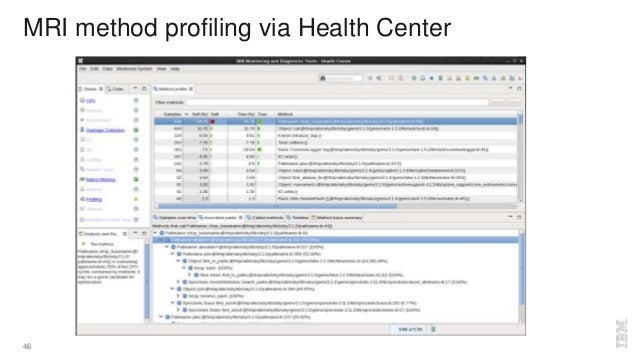 MRI method profiling via Health Center 46