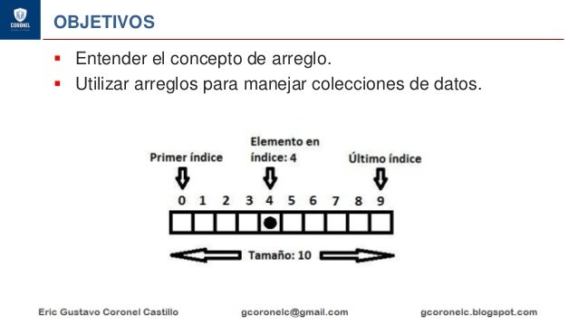 JAVA ORIENTADO A OBJETOS - ARREGLOS Slide 3