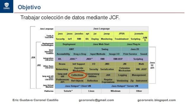 JAVA ORIENTADO A OBJETOS - COLECCIONES Slide 3