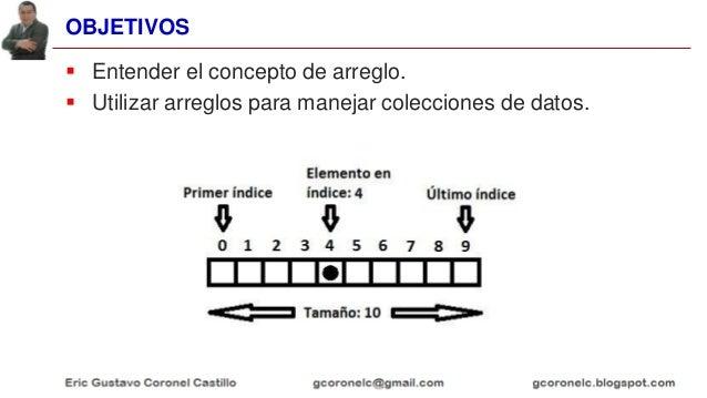 Java OO - Tema 07 - Arreglos Slide 3