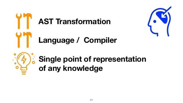 31 AST Transformation Single point of representation of any knowledge Language / Compiler