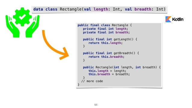 55 data class Rectangle(val length: Int, val breadth: Int) public final class Rectangle { private final int length; privat...