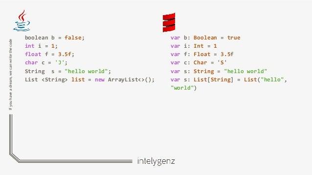 "Ifyouhaveadream,wecanwritethecode boolean b = false; int i = 1; float f = 3.5f; char c = 'J'; String s = ""hello world""; Li..."