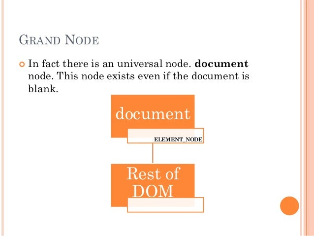 GRAND NODE   In fact there is an universal node. document  node. This node exists even if the document is  blank.  docume...