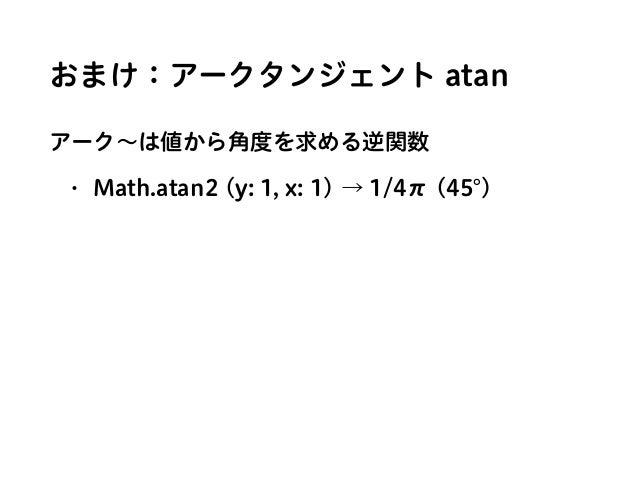 おまけ:アークタンジェント atan アーク∼は値から角度を求める逆関数 • Math.atan2 (y: 1, x: 1) → 1/4π (45 )