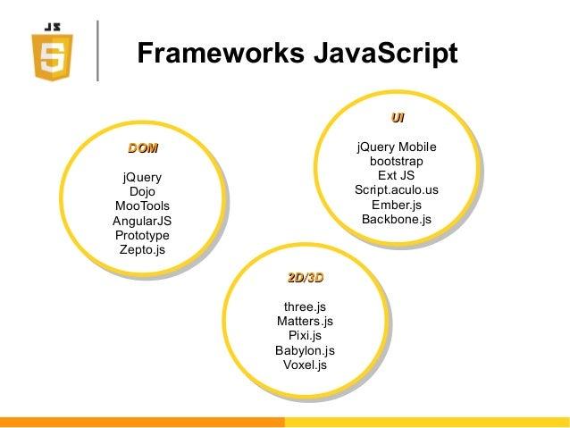 Frameworks JavaScript DOMDOM jQuery Dojo MooTools AngularJS Prototype Zepto.js DOMDOM jQuery Dojo MooTools AngularJS Proto...