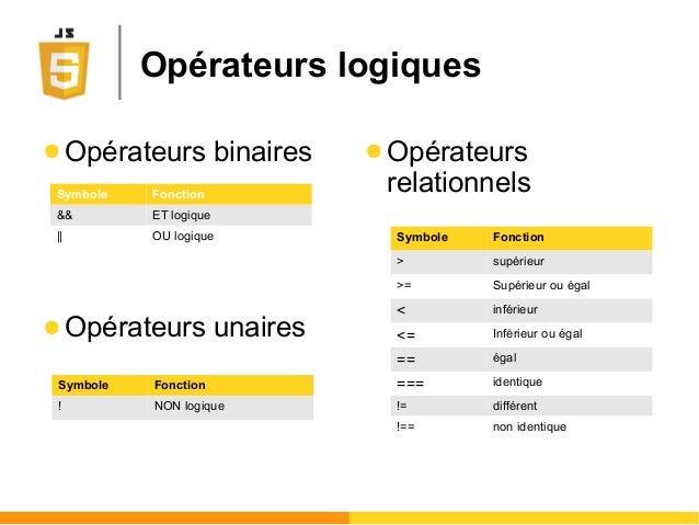 Opérateurs logiques ● Opérateurs binaires ● Opérateurs unaires ● Opérateurs relationnelsSymbole Fonction && ET logique || ...