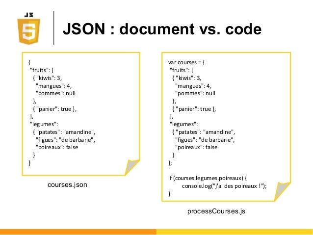 """JSON : document vs. code { """"fruits"""": [ { """"kiwis"""": 3, """"mangues"""": 4, """"pommes"""": null }, { """"panier"""": true }, ], """"legumes"""": { """"..."""