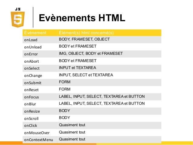 Evènements HTML Évènement Élément(s) html concerné(s) onLoad BODY, FRAMESET, OBJECT onUnload BODY et FRAMESET onError IMG,...