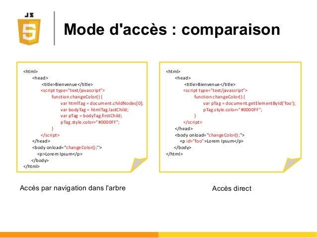 """Mode d'accès : comparaison <html> <head> <title>Bienvenue</title> <script type=""""text/javascript""""> function changeColor() {..."""