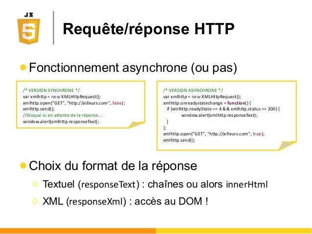 Requête/réponse HTTP ● Fonctionnement asynchrone (ou pas) ● Choix du format de la réponse Ο Textuel (responseText) : chaîn...