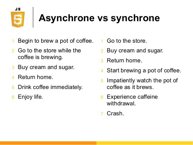 Asynchrone vs synchrone 1 Begin to brew a pot of coffee. 2 Go to the store while the coffee is brewing. 3 Buy cream and su...