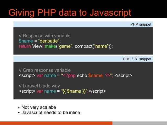 """Giving PHP data to Javascript PHP snippet // Response with variable $name = """"denbatte""""; return View::make(""""game"""", compact(..."""