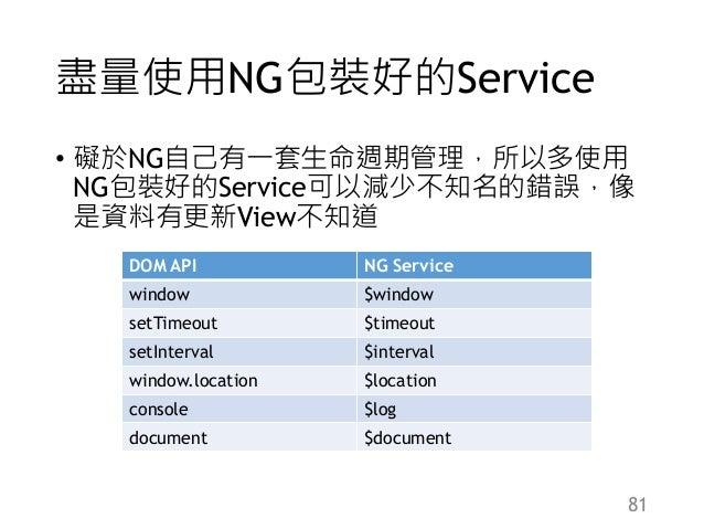 盡量使用NG包裝好的Service • 礙於NG自己有一套生命週期管理,所以多使用 NG包裝好的Service可以減少不知名的錯誤,像 是資料有更新View不知道 DOM API NG Service window $window setTim...