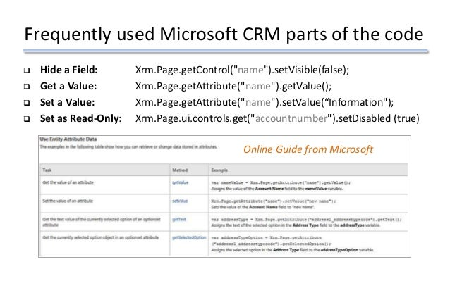 JavaScript 101 for Microsoft CRM 2011