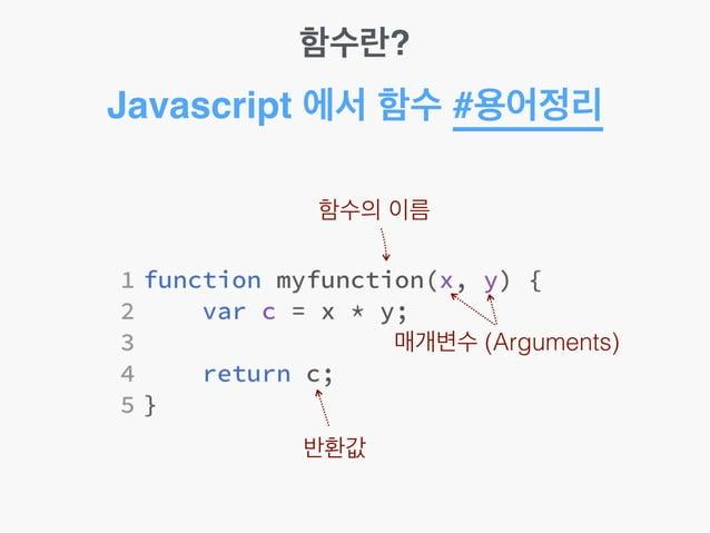 함수란? Javascript 에서 함수 #용어정리 함수의 이름 매개변수 (Arguments) 반환값