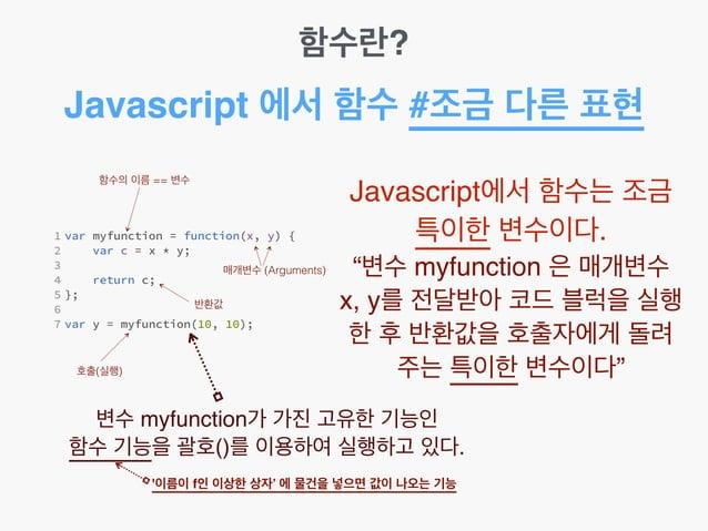 """함수란? Javascript 에서 함수 #조금 다른 표현 함수의 이름 == 변수 매개변수 (Arguments) 반환값 호출(실행) Javascript에서 함수는 조금 특이한 변수이다. ! """"변수 myfunction 은 ..."""
