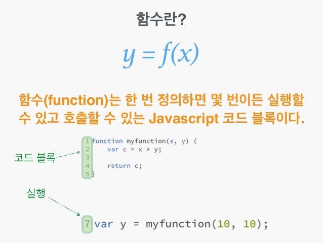 함수란? y = f(x) 함수(function)는 한 번 정의하면 몇 번이든 실행할 수 있고 호출할 수 있는 Javascript 코드 블록이다. 코드 블록 실행