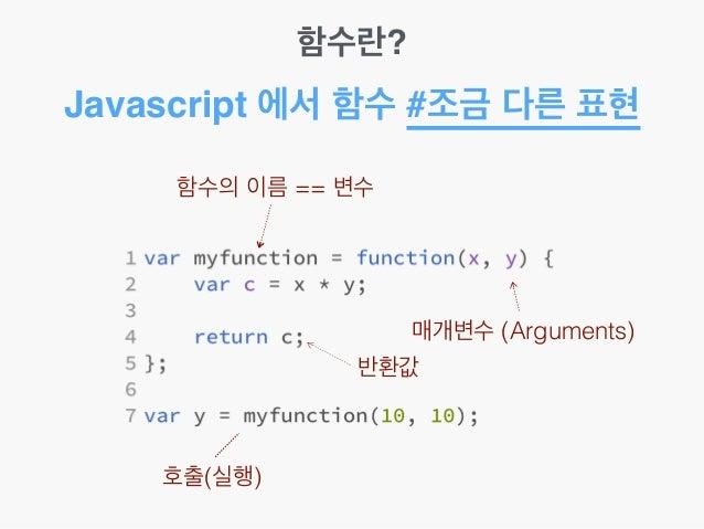 함수란? Javascript 에서 함수 #조금 다른 표현 함수의 이름 == 변수 매개변수 (Arguments) 반환값 호출(실행)