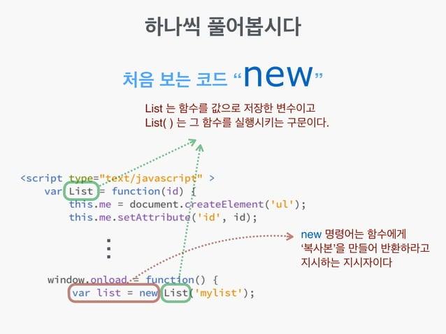 """... 처음 보는 코드 """"new"""" List 는 함수를 값으로 저장한 변수이고! List( ) 는 그 함수를 실행시키는 구문이다. new 명령어는 함수에게! '복사본'을 만들어 반환하라고! 지시하는 지시자이다 하나씩 풀어..."""