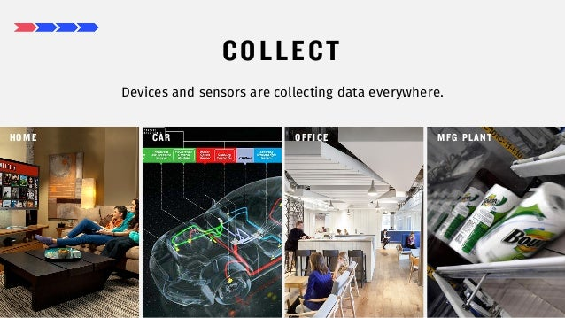 14 COLLECT Devices and sensors are collecting data everywhere. HOME CAR OFFICE MFG PLANT