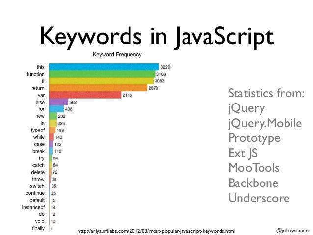 Javascript Beyond Jquery Jfokus 2013