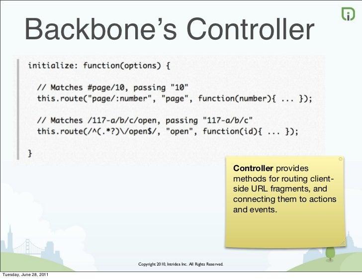 Backbone's Controller                                                                              Controller provides    ...