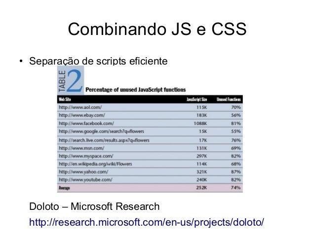 JSLint / Google Closure compiler