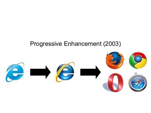 Renderização no navegador