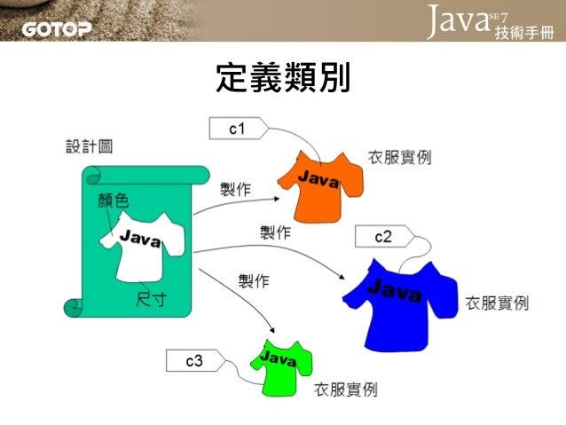 Java SE 7 技術手冊投影片第 04 章 - 認識物件 Slide 3