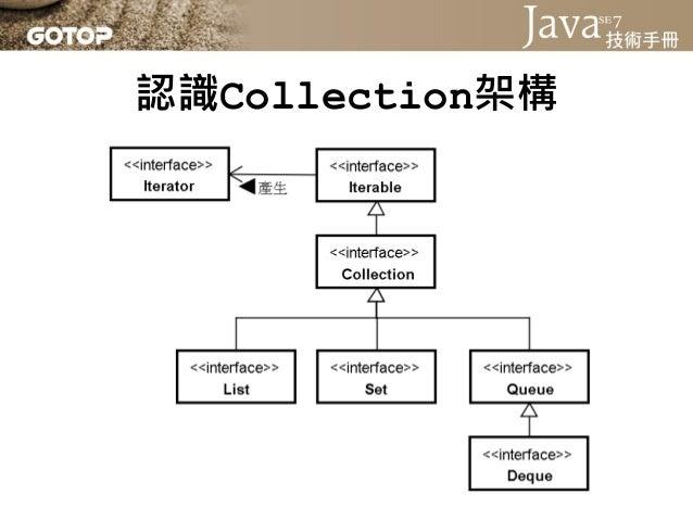 Java SE 7 技術手冊投影片第 09 章 - Collection與Map Slide 3